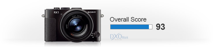 Is the RX1 the compact photojournalists are waiting for? - DxOMark