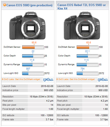 550D vs 550 pre-production