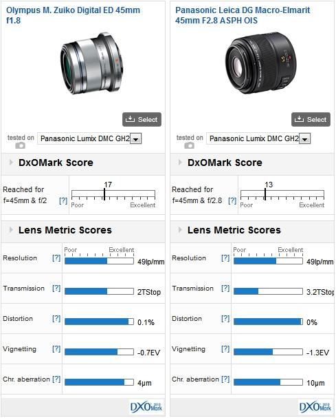 digital photo frame deals in usa G