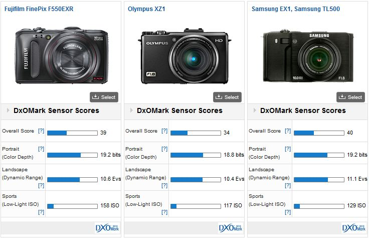 Fujifilm F550 vs the Samsung EX1 vs the Olympus XZ1