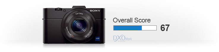 01-Sony-Cyber-shot-DSC-RX100-II-dxomark-review