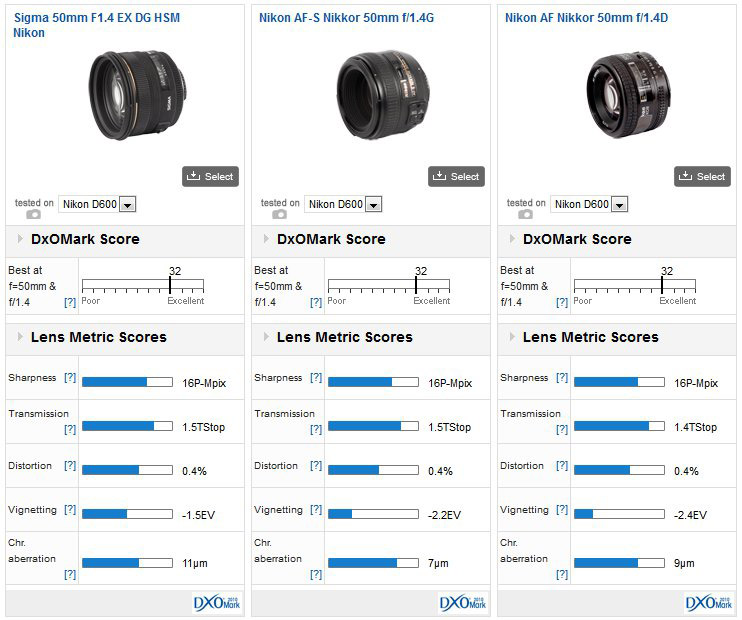 02-nikon-d600-lenses-part-3