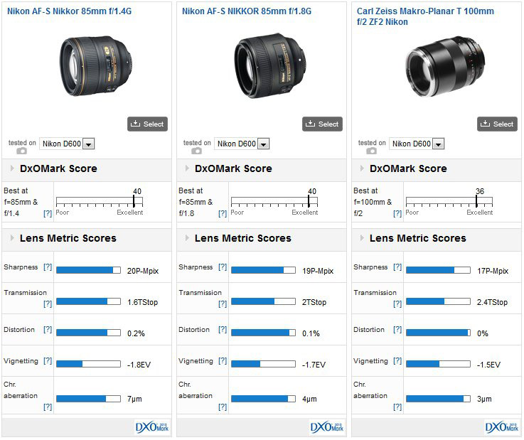 04-nikon-d600-lenses-part-3