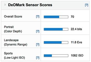 7D_Mk_II_score  sc 1 st  DxOMark & Canon EOS 7D Mk II: Below- par scores at low ISOs yet competitive ... azcodes.com