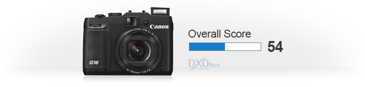 canon-powershot-g16-review-dxomark-score