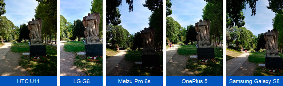 Dynamic range: shadow clipping on the Meizu Pro 6s