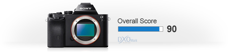 Sony-A7-review-dxomark-score-n