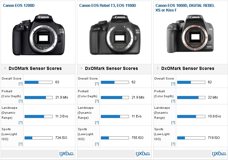 how to delete all photos from canon eos rebel t3