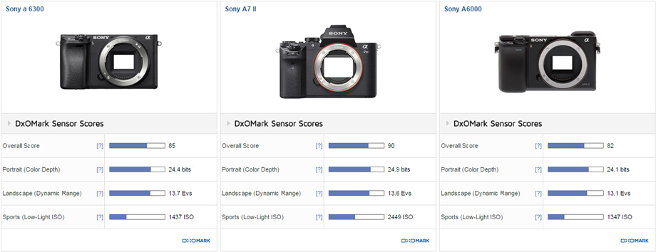 how to change date on sony a6000